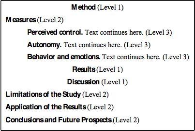 How to write a college level descriptive essay